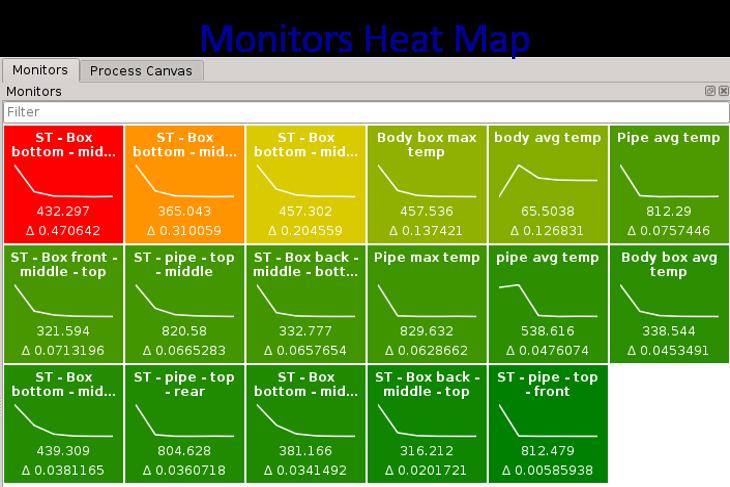 Heat Map Monitor