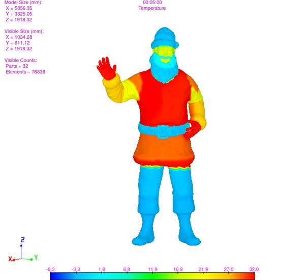 thermal simulation of santa for human comfort predictions
