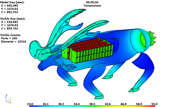interior-battery-thermal-simulation-of-battery-powered-reindeer-in-thermal-runaway