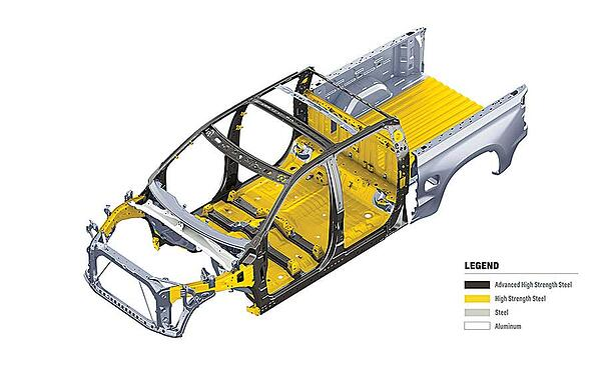 lightweighting materials of truck