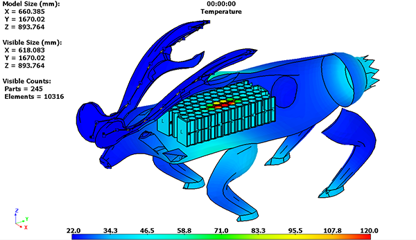 interior-battery-thermal-simulation-of-battery-powered-reindeer-with-cooling-system