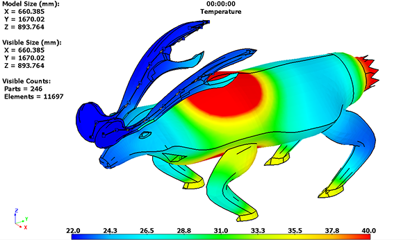 thermal-simulation-reindeer-in-thermal-runaway