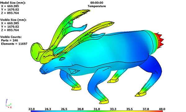 thermal-simulation-reindeer-with-cooling-system